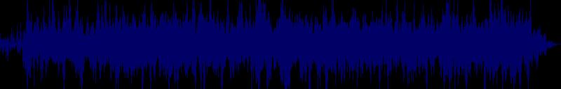 waveform of track #137719