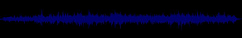 waveform of track #137745