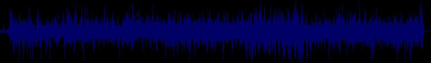 waveform of track #137777
