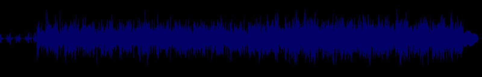 waveform of track #137795