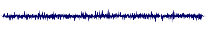 waveform of track #137816