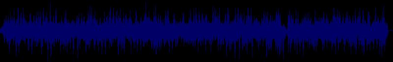 waveform of track #137921