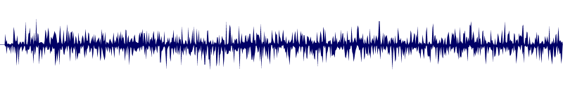 waveform of track #137923