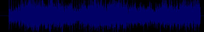 waveform of track #137940