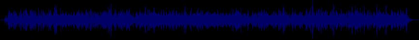waveform of track #13837
