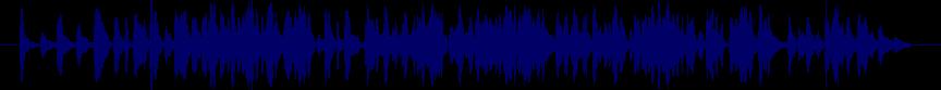 waveform of track #13843