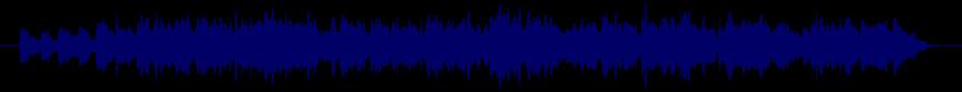waveform of track #13846