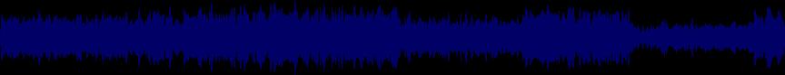 waveform of track #13866