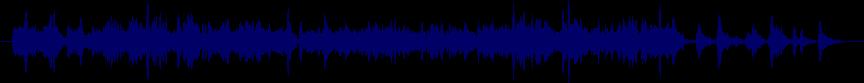 waveform of track #13895