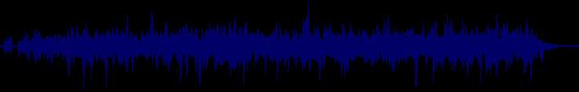 waveform of track #138020
