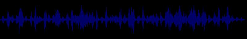 waveform of track #138037
