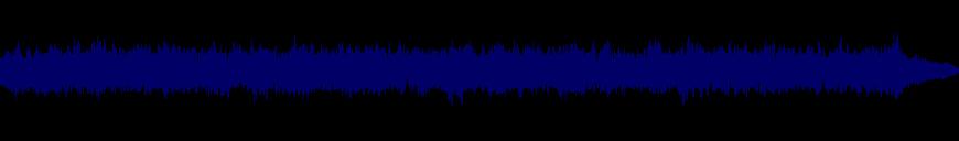 waveform of track #138053