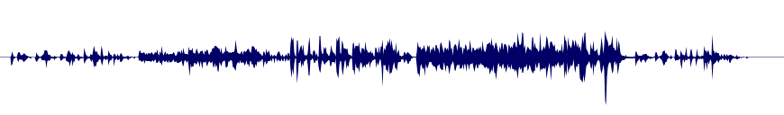 waveform of track #138063