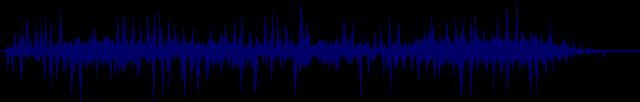 waveform of track #138066