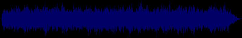 waveform of track #138070