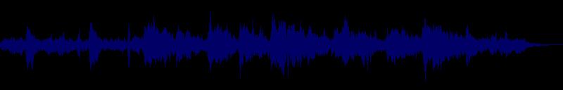 waveform of track #138074