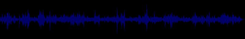 waveform of track #138087