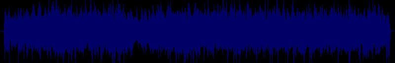 waveform of track #138094