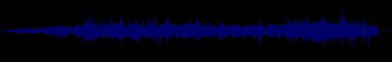 Wellenform von Track #138113