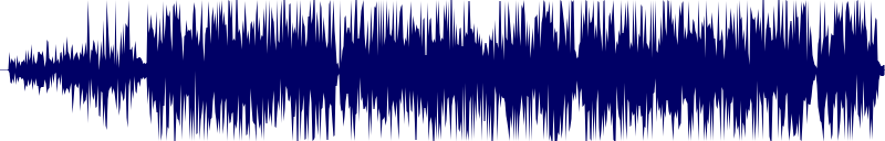 waveform of track #138122