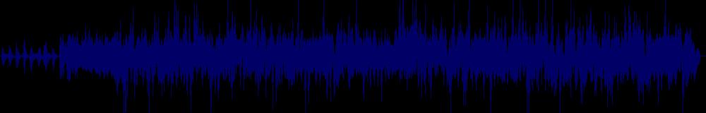 waveform of track #138140