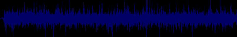 waveform of track #138145