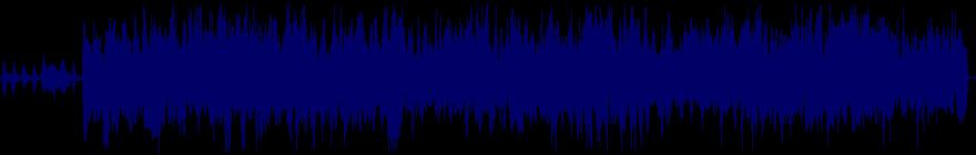 waveform of track #138153