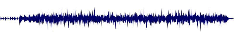waveform of track #138162
