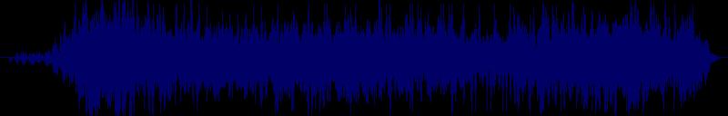 waveform of track #138172
