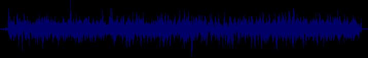 waveform of track #138183
