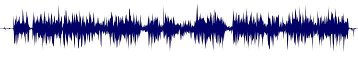 waveform of track #138191