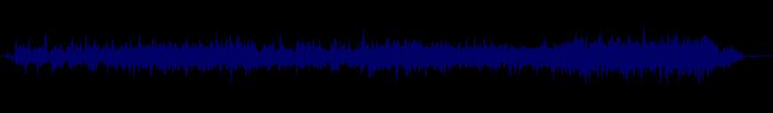 waveform of track #138197
