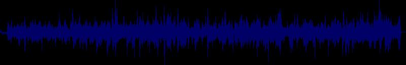waveform of track #138287