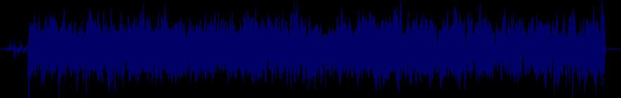 waveform of track #138308