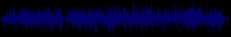 waveform of track #138323