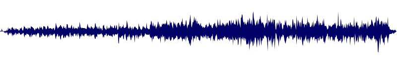 waveform of track #138347