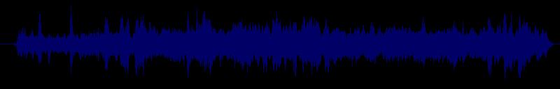 waveform of track #138383
