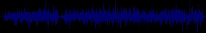 waveform of track #138394