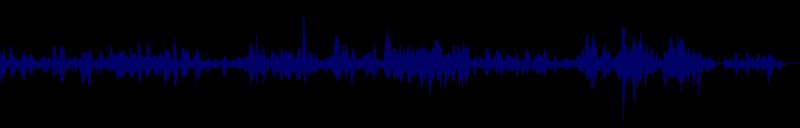 waveform of track #138398