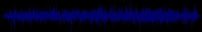 waveform of track #138514