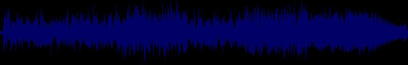 waveform of track #138566