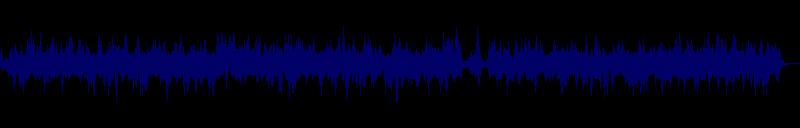 waveform of track #138665