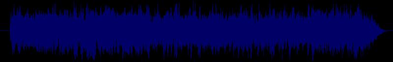 waveform of track #138672