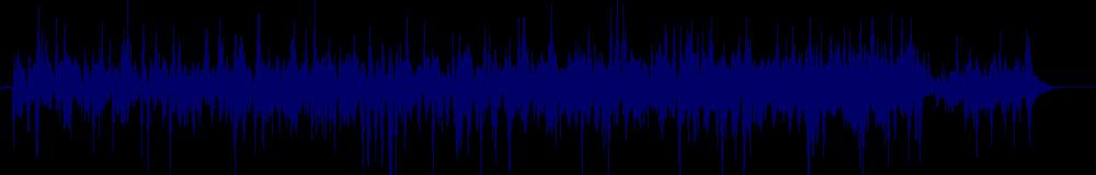 waveform of track #138680