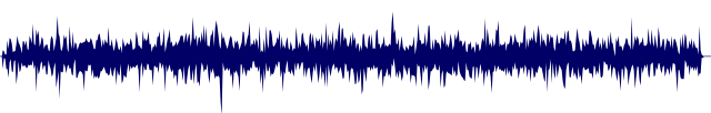 waveform of track #138728