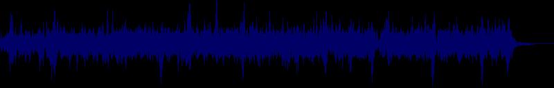 waveform of track #138742