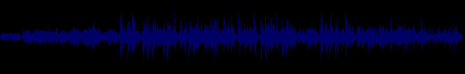 waveform of track #138747