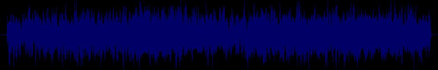 waveform of track #138811