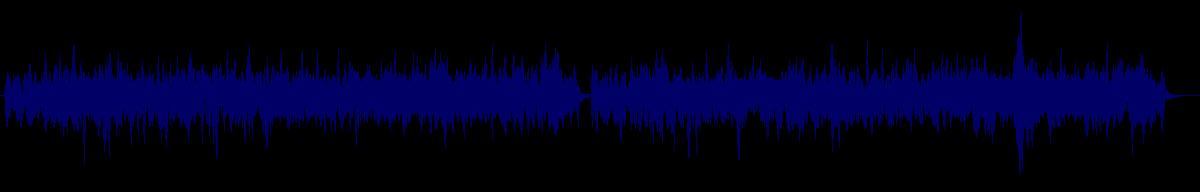 waveform of track #138863