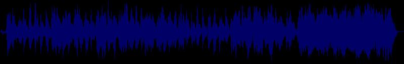 waveform of track #138868